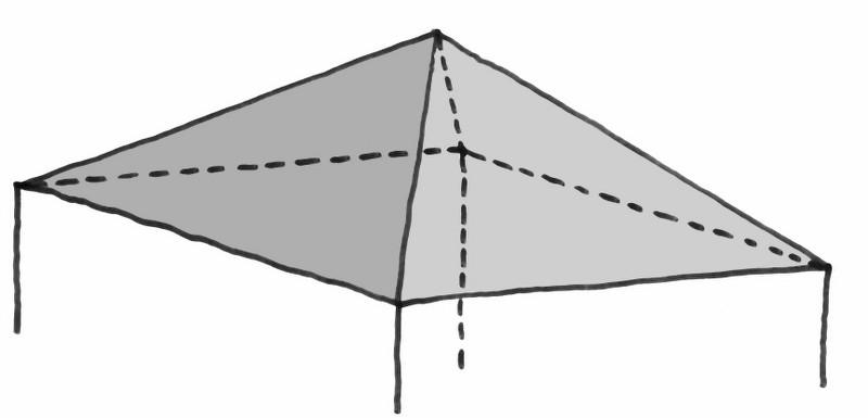Deckenform_Dampfbad_Pyramide