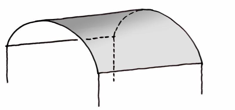 Tonnengewölbe