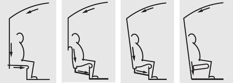 Sitzbank Sitzkomfort